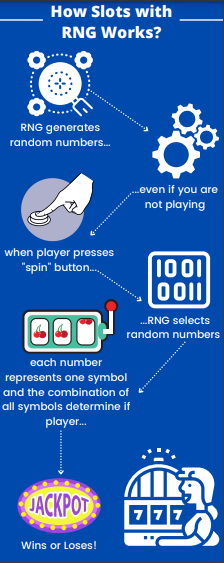 How RNG works